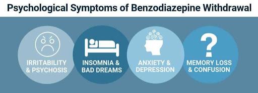 Infografika koja pokazuje psihološke simptome odvikavanja od oksazepama.